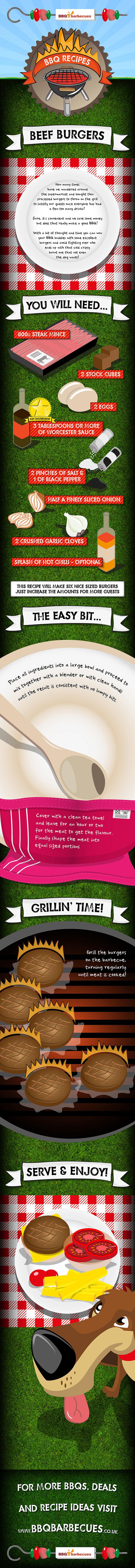 BBQ Recipe Infographic